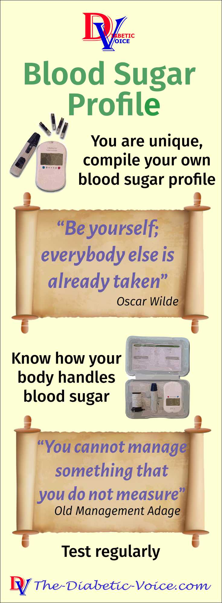 Blood Sugar Profile in a Nutshell #BloodSugar #Diabetes