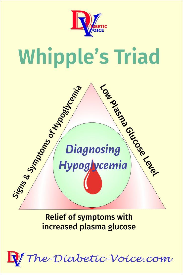 Principles of Whipple's Triad in diagnosing Hypoglycemia #BloodSugar #Hypoglycemia #Diabetes